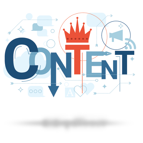 content-strategy-by-muskly