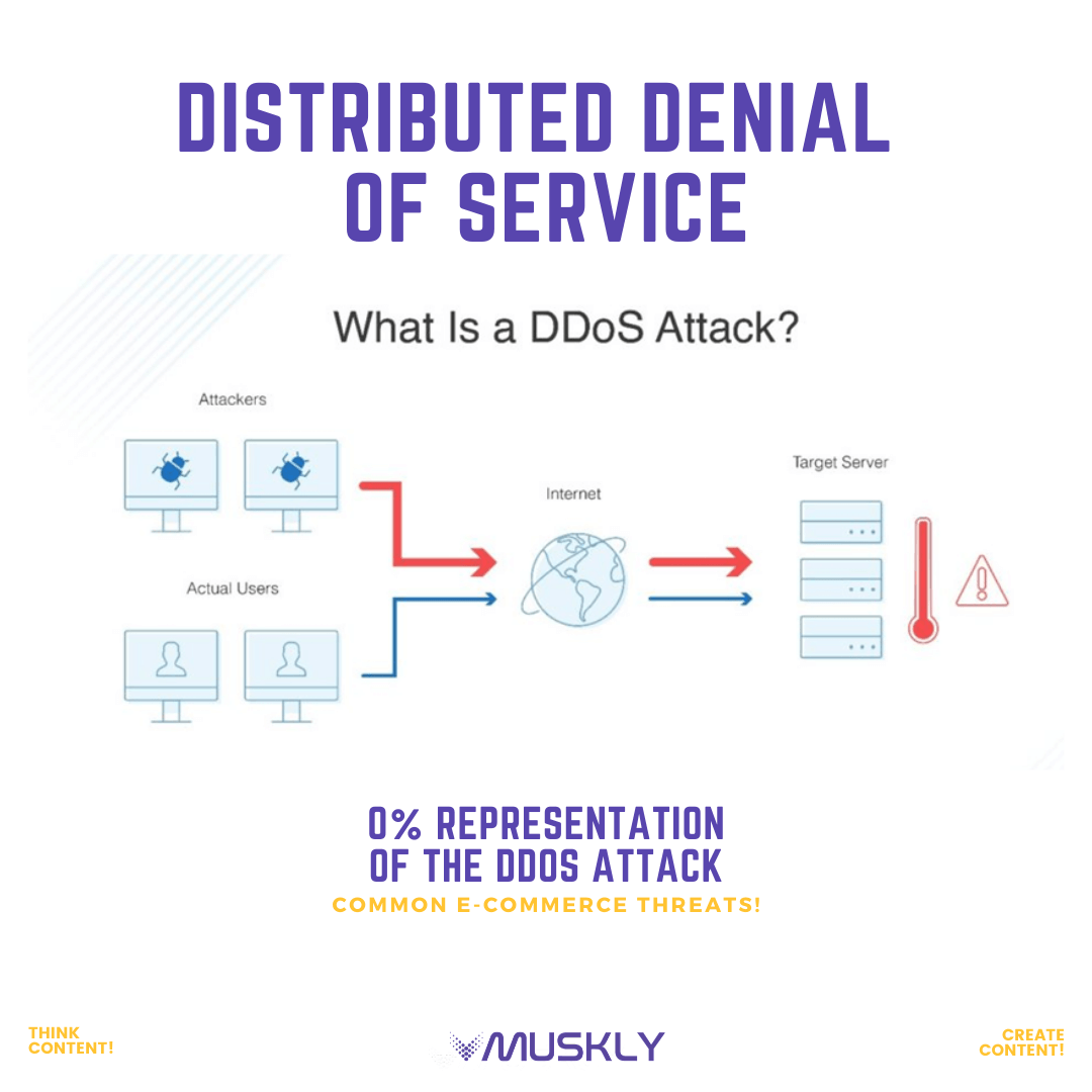 most-common-E-commerce-threats-DDos-attack-MUSKLY
