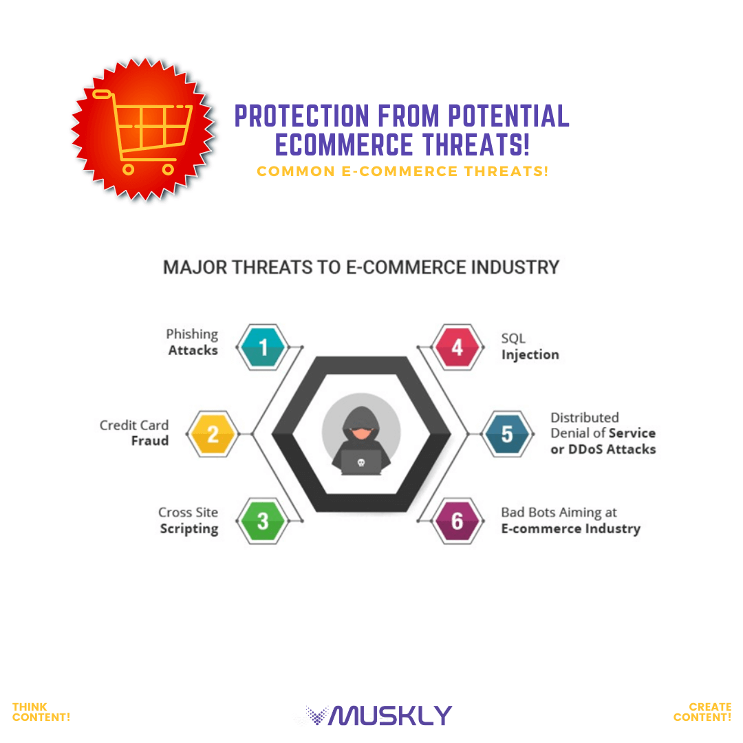 most-common-E-commerce-threats-MUSKLY