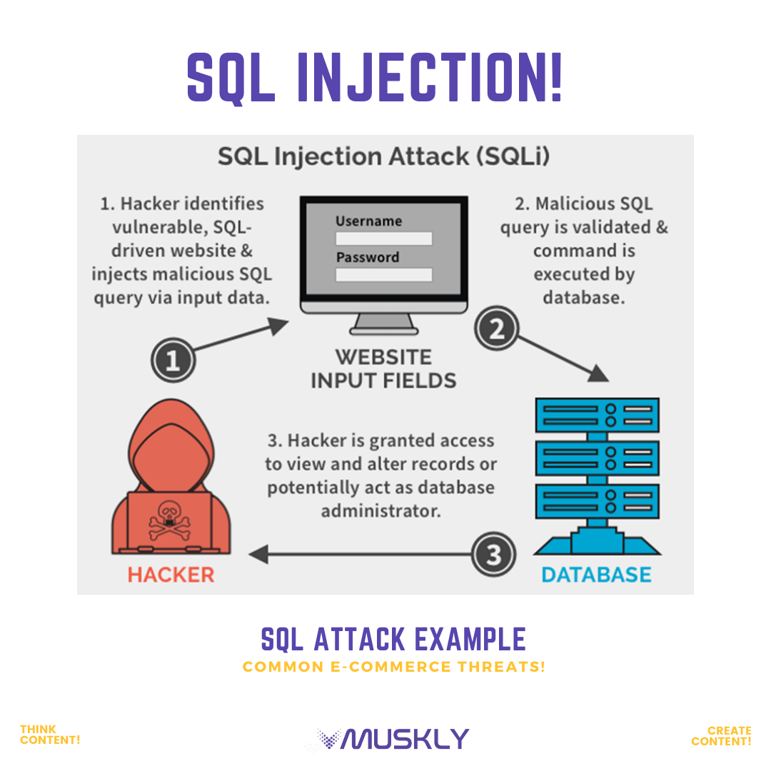 most-common-E-commerce-threats-sql-inject-MUSKLY